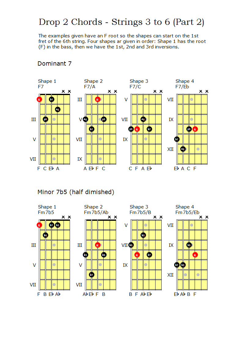 Drop 2 Chord Library Part 3 Andy Frenchs Musical Explorations