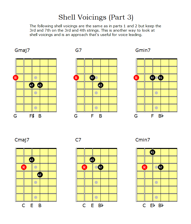 Shell voicings for guitar - Andy French's Musical Explorations