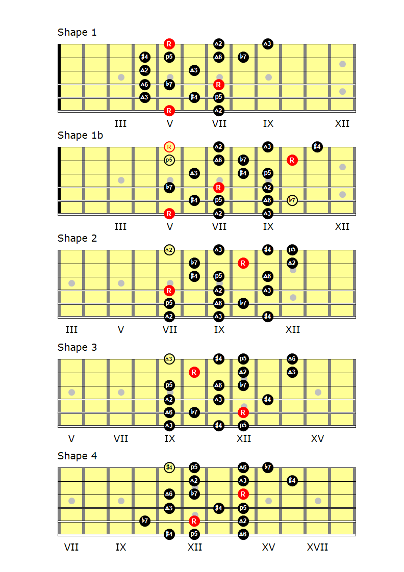 Lydian Dominant scale shapes